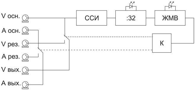 Рис. 4. Функциональная схема коммутирующего модуля.