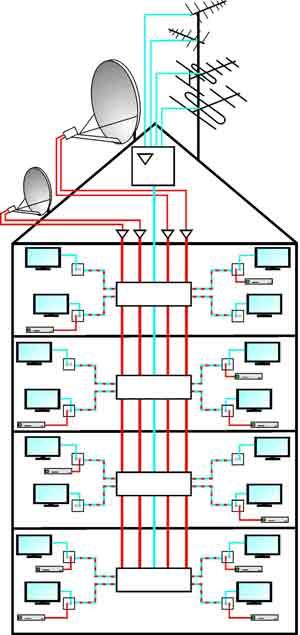 Купить gsm антенну 924
