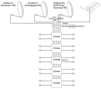 Линейная матричная система для